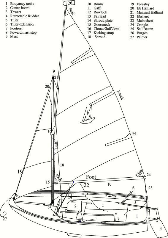 basic sailboat wiring diagram